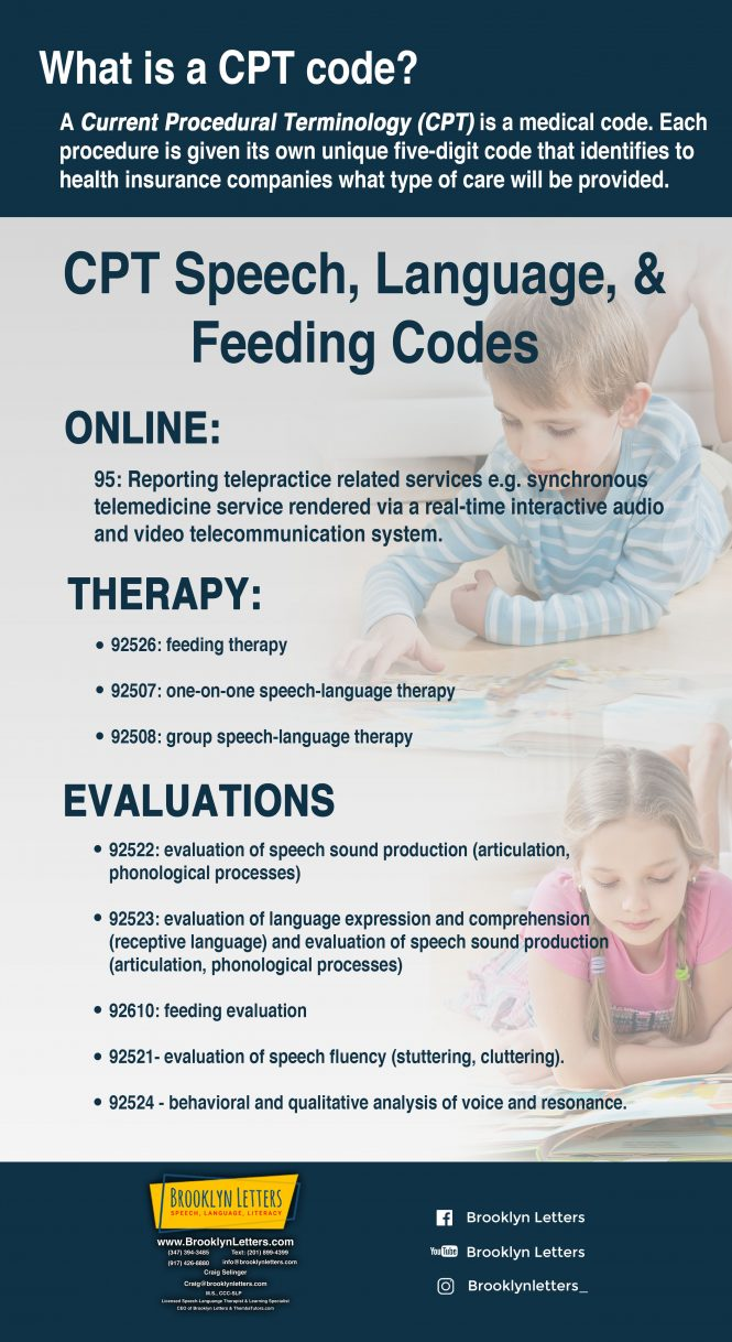 Speech Language Feeding Reading Testing Assessments